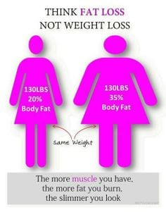 xenical weight loss per month